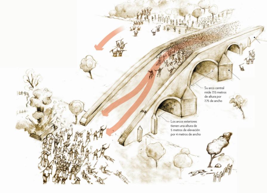 Batalla del Puente Calderón